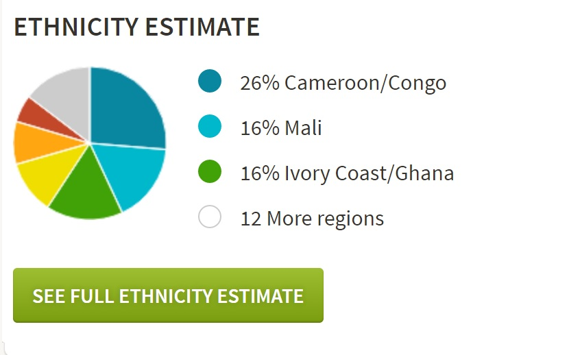 My AncestryDNA results! (Screencap)