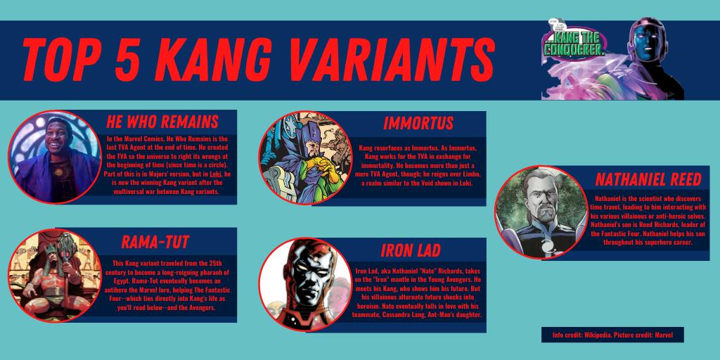 Top 5 Kang Variants--He Who Remains, Rama-Tut, Immortus, Iron Lad, and Nathaniel Reed